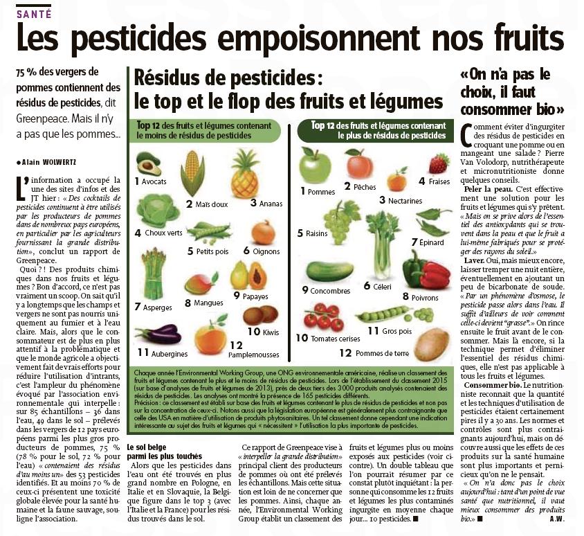 pesticides comment s 39 en prot ger van vlodorp nutrition. Black Bedroom Furniture Sets. Home Design Ideas